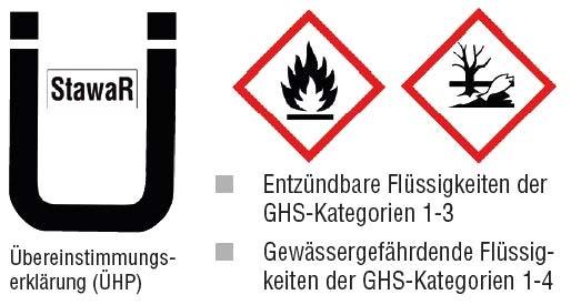Gegen entflammbare Flüssigkeiten geschützt